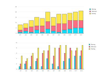 Data Visualization Toolkit interface brand identity finance fintech analytics system chart graph data visualization dataviz data