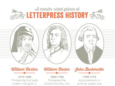 Letterpress Dudes Coaster