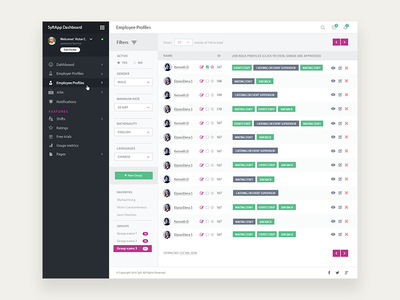 Dashboard - Employers Profiles