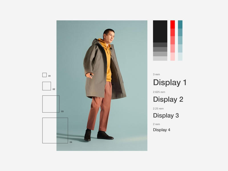 Design Language Graphic visual language style tile style guide design language design system