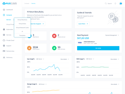 Panel Dashboard clean ui ui data admin dashboard web sites clean admin panel