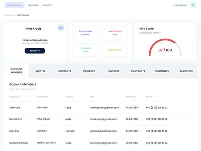 Customer Dashboard dashboard ui panel design admin panel admin customer dashboard