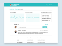 A medical platform that tracks heart condition