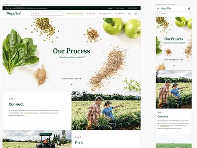 MegaFood - process page health nature organic shop interface website web ecommerce design web design uiux ux ui