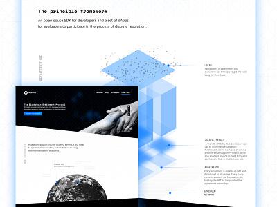 Principle network framework settlement protocol blockchain