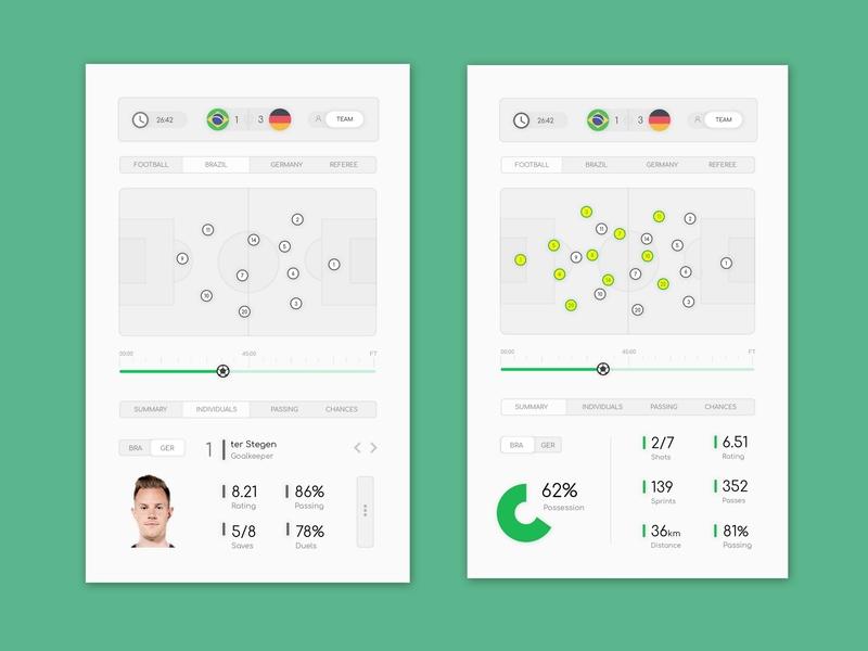 Football Analytics illustration flat ui
