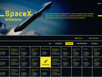 SpaceX missions list