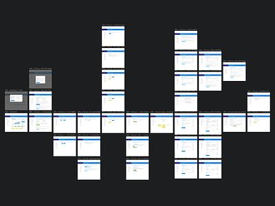 User flow screens user flow ui sketch
