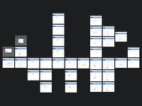 User flow screens