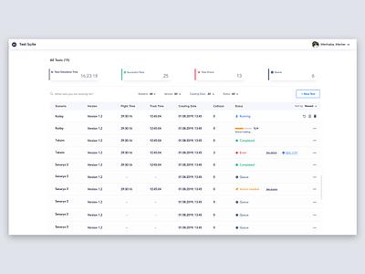 Test Suite Application map drone test dashboard ux web ui design