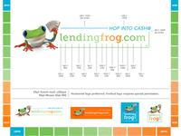 Lending Frog Logo