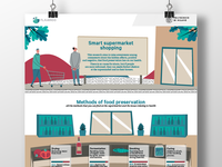 Food preservation - infographic