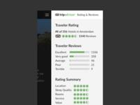 Reviews Sidebar