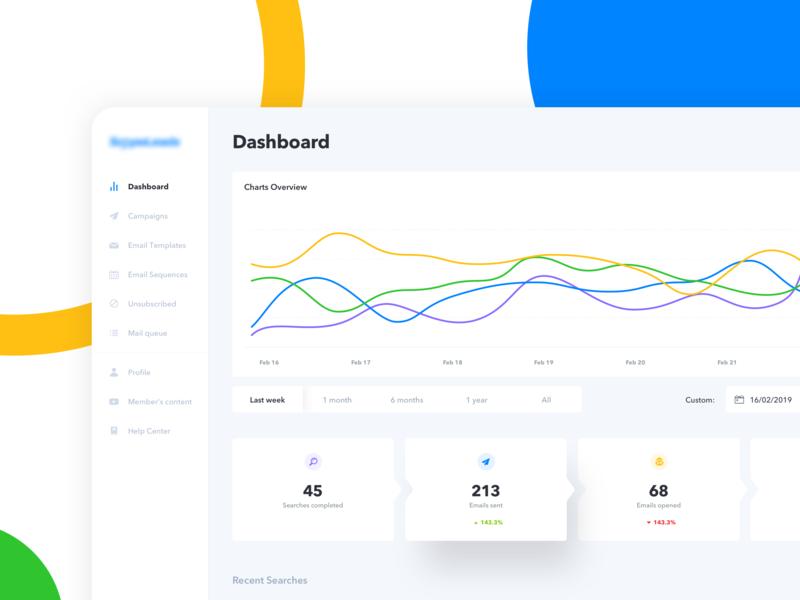 SaaS Marketing Platform