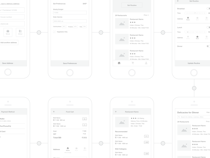 Wireframing! mobile app user experience design ui ux low fidelity wireframes