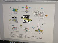 Matt & Katie's World