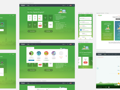 The New Mango new colorful dashboard cards green learning languages mango mobile ui app
