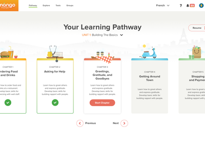 The Evolution Continues cards evolution progress pathway learning colorful mockuuups illustrations mango dashboard