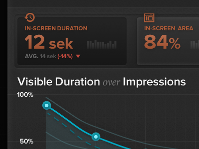 Kpi Box Selected button ui ux sparkline line chart infographic metrics app sketch web app product typography symbol icons dark highlight graph statistics impressions numbers kpi