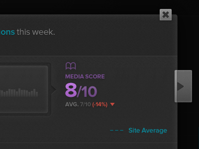 Kpi Box Sum average score trend benchmark barchart numbers media score statistics graph highlight dark icons symbol typography product web app sketch app metrics sparkline ux ui button close next
