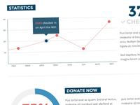 Statistics graph