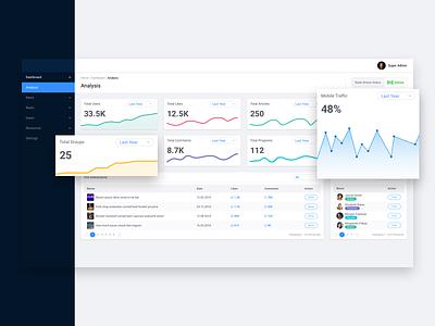 Basic Dashboard Visual data statistics analytics database stream radio backend panel clean minimal sleek modern ux ui admin app dashboard