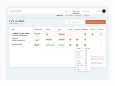Reports Managing Dashboard ui ux exposure data sleek clean modern inbox performance extract tables templates documents managing reports panel admin dashboard