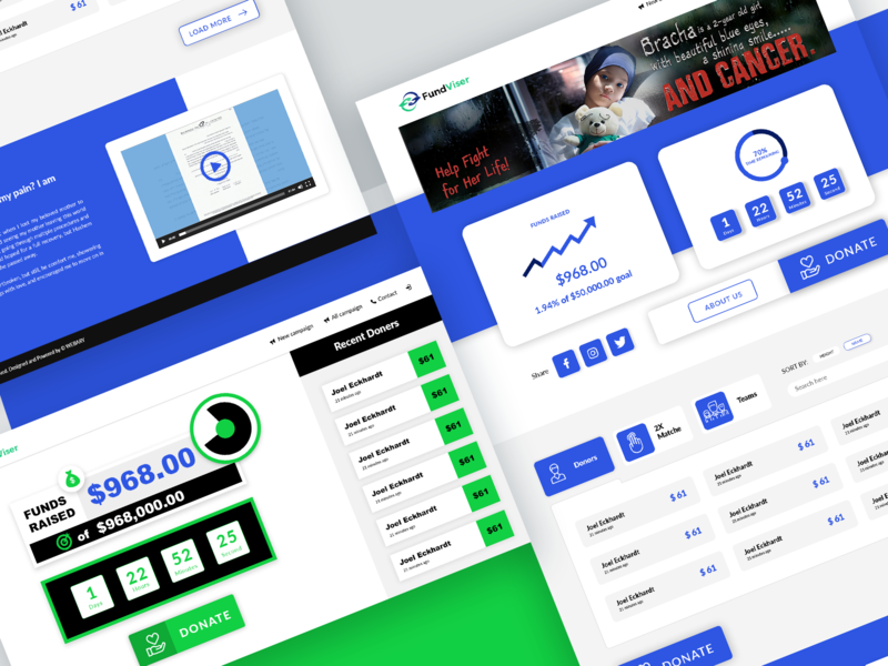 Donation/Charity Website UI Design   Crowdfunding Landing Page money collect fund camp social app process tab country website landingpage uidesign funding charity fonate uiux ui