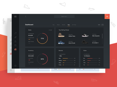 Shoes Web/Desktop App dashboard user interface wireframe experience shoes e-commerce