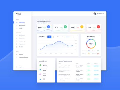 Analytics Overview icon typography vector illustration green colors uidesign blue interface dashboard experience web homepage user-experience design app user-interface wireframe ui ux