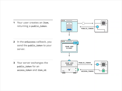 Diagram system server toolkit learning docs diagram