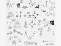 Whiteboard Animation Design