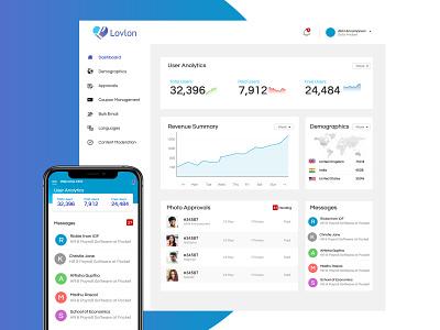 Sentimente.com Implements AI Dashboard