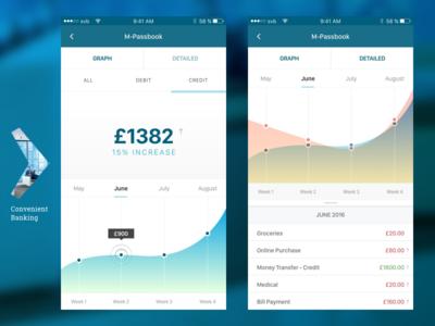 Svb - Banking app for Mobile