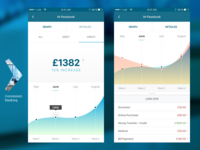 Svb - Banking app for Mobile