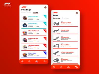 Formula 1 News App Concept - Part 2 mobile ui sketch red bull red racing race one mobile mercedes leclerc formula one formula1 formula ferrari bottas app design ui ux