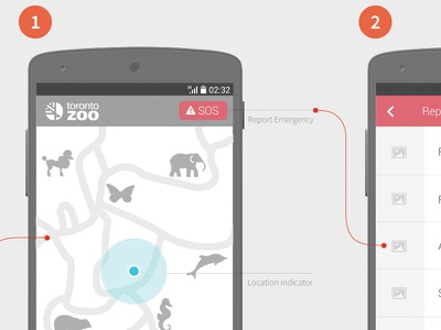 Feature Userflow userflow ux ui flat android nexus 5 diagram wires google wireframe interview