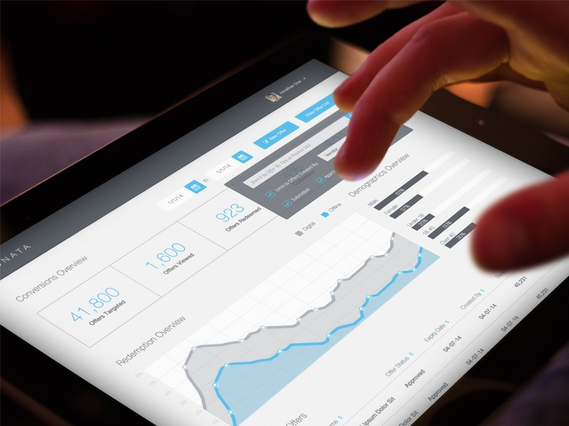 Tablet Layout for an Analytics Dashboard
