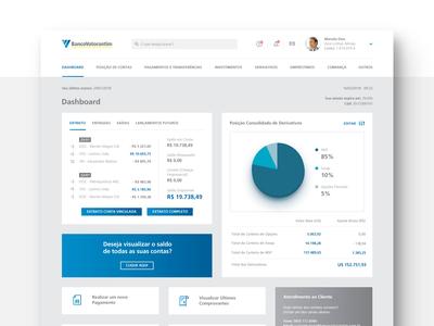 Dashboard Financial Bank