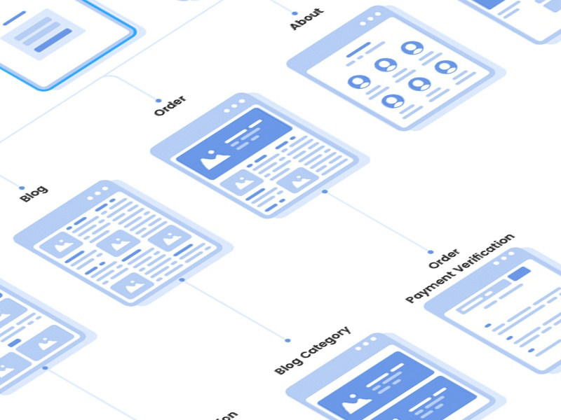 Cocolaundry Sitemap sketch blue flowchart wireframe sitemap
