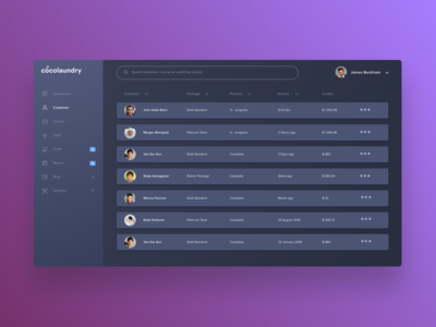 Customer Dashboard - Dark UI
