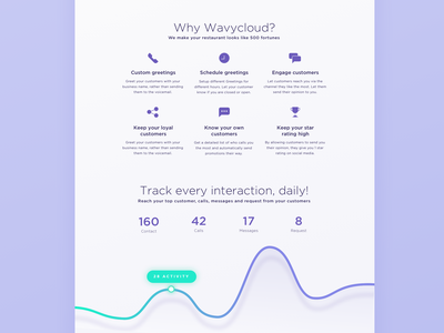 Wavycloud Landing Page saas graph overview product page phone cloud communication website clean stats lead capture page landing page