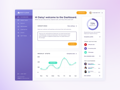Wavycloud - Behance Case Study analytics state design saas gradient app dashboard ui ux responsive behance case study experience
