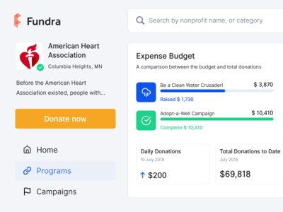 Online Fundraising - Nonprofit Profile