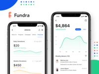 💳Payment history, Investment & Donations banking app investment finance user centered design ios app cryptocurrency statistics graph nonprofit fundraise budget campaigns donations web design clean user interface track signifier real project money