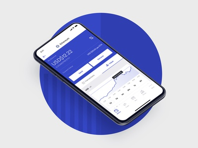 Timechain Integrated Wallet