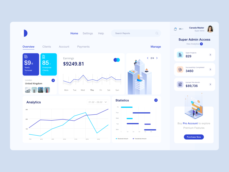 Dashboard UI statistic realestate dstudio blue web application light theme dashboard design dashboard ui userinterface property admin design analytics xd typography product design ui-ux clean ux ui