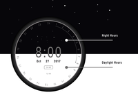 Android Watch Interface
