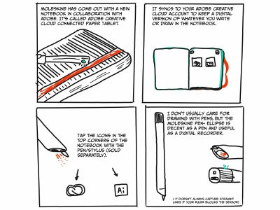 Moleskine Creative Cloud Connected Paper Tablet comics drawing tech illustration techcrunch creative cloud adobe moleskine