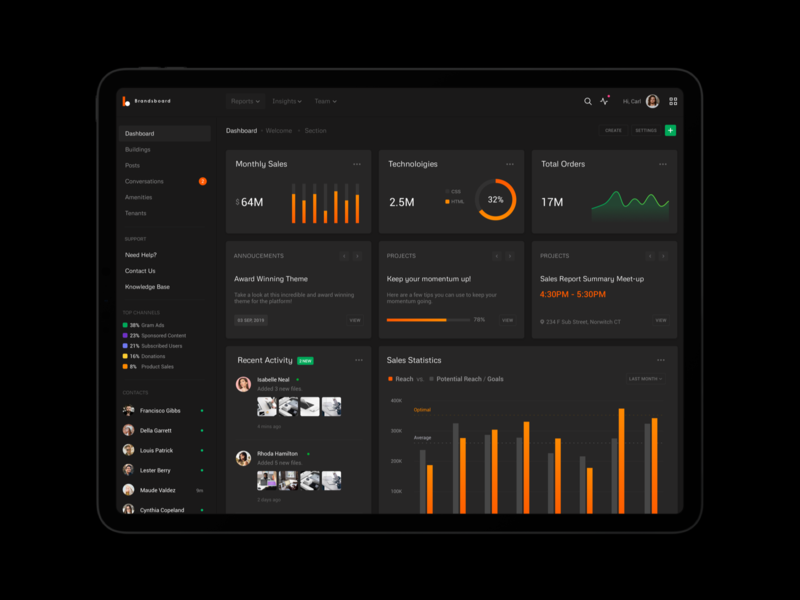 Brandsboard cards graph charts metrics dashboard dark black bold website web hellohello simple minimal clean interface ux ui design
